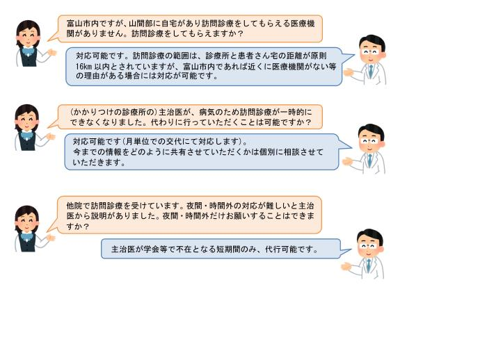 診療所Q&A�A